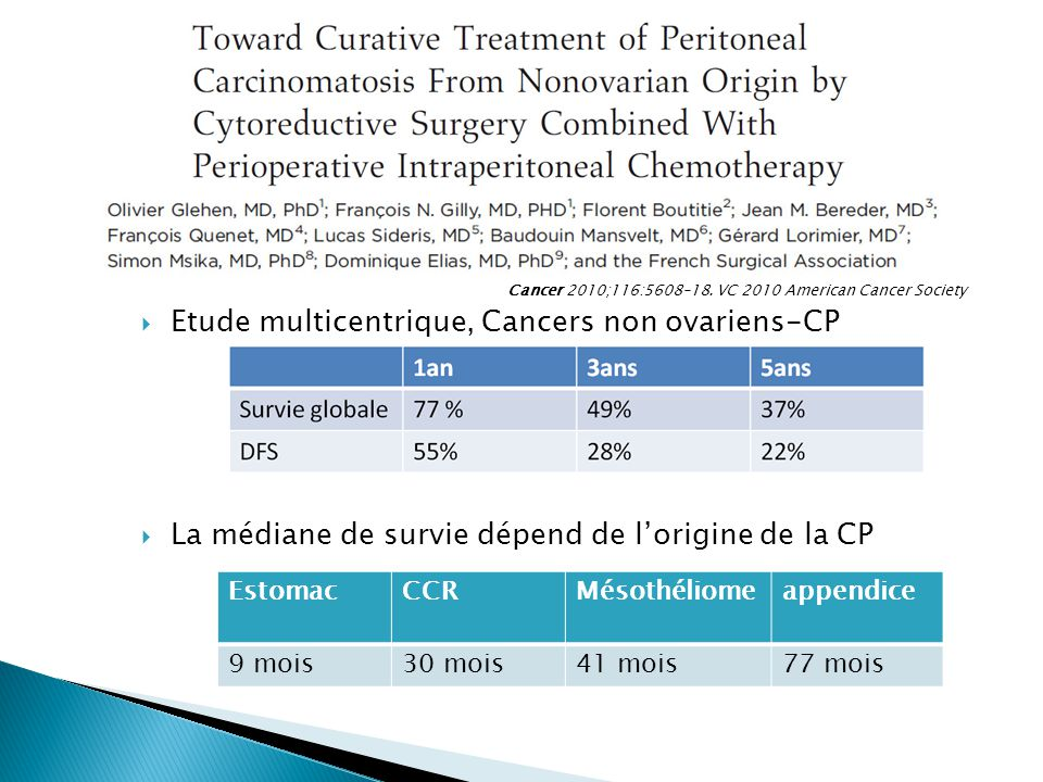 Cancer 2010;116:5608–18. VC 2010 American Cancer Society Etude multicentrique, Cancers non ovariens-CP La médiane de survie dépend de lorigine de la C