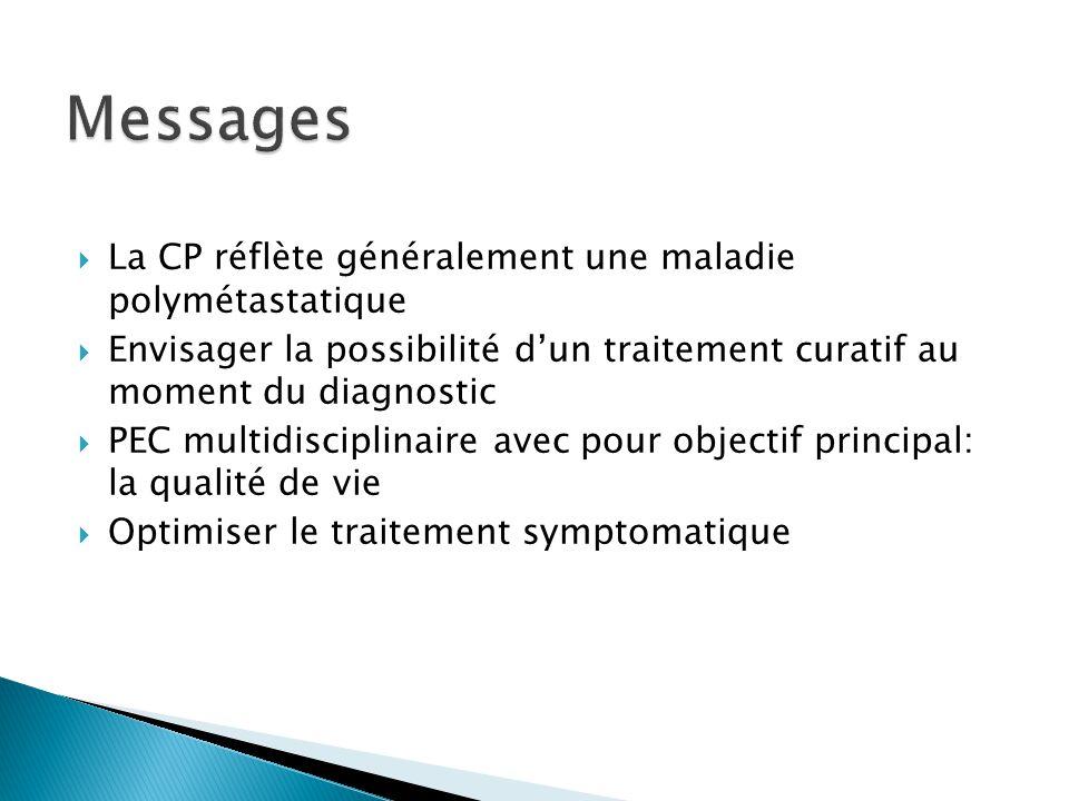 La CP réflète généralement une maladie polymétastatique Envisager la possibilité dun traitement curatif au moment du diagnostic PEC multidisciplinaire