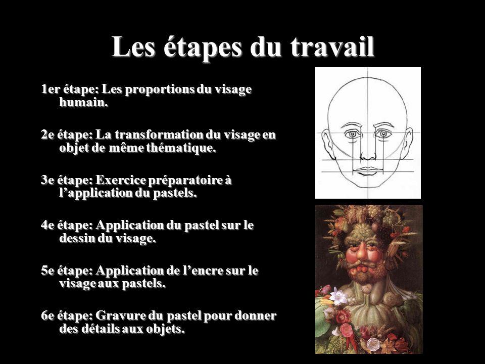 Les étapes du travail 1er étape: Les proportions du visage humain. 2e étape: La transformation du visage en objet de même thématique. 3e étape: Exerci