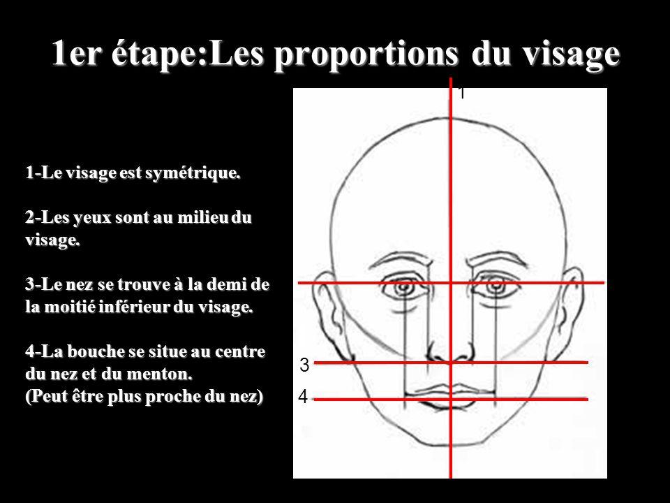 1er étape:Les proportions du visage 1 2 3 4 1-Le visage est symétrique. 2-Les yeux sont au milieu du visage. 3-Le nez se trouve à la demi de la moitié