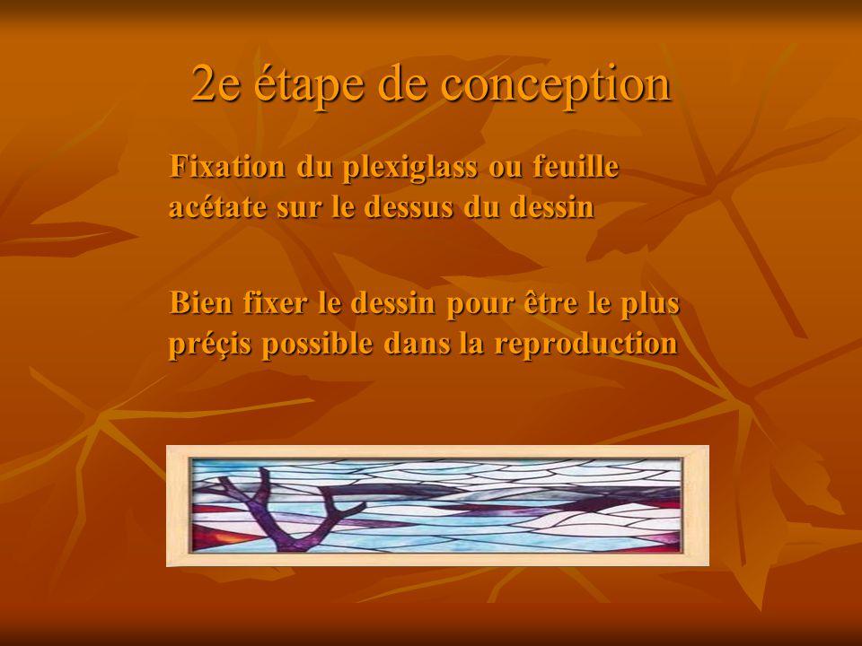 2e étape de conception Fixation du plexiglass ou feuille acétate sur le dessus du dessin Fixation du plexiglass ou feuille acétate sur le dessus du de
