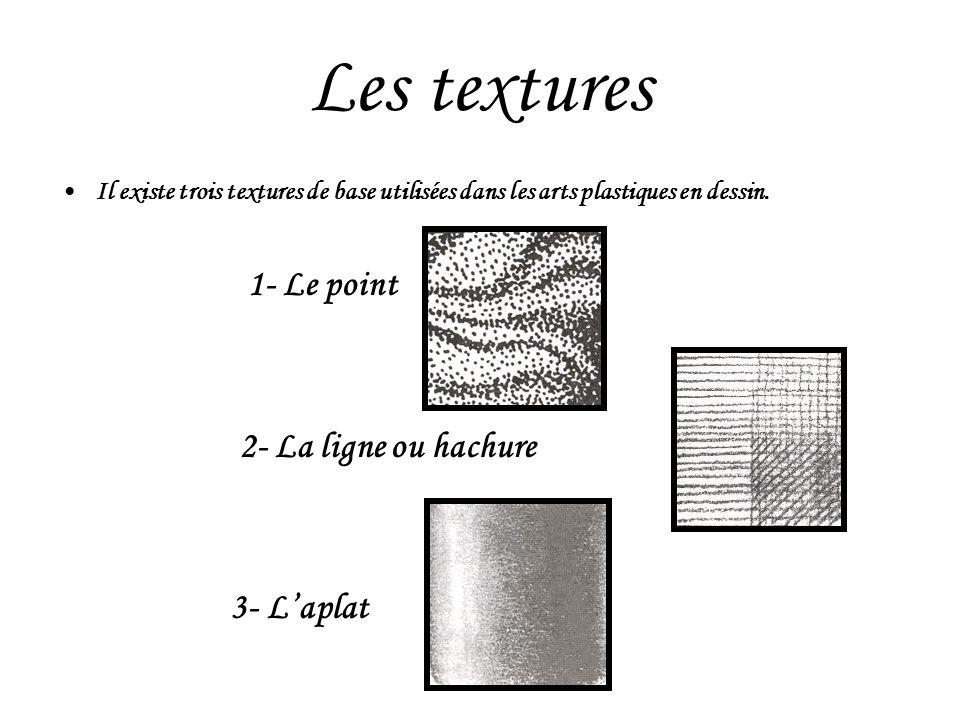 Les textures Il existe trois textures de base utilisées dans les arts plastiques en dessin. 1- Le point 2- La ligne ou hachure 3- Laplat