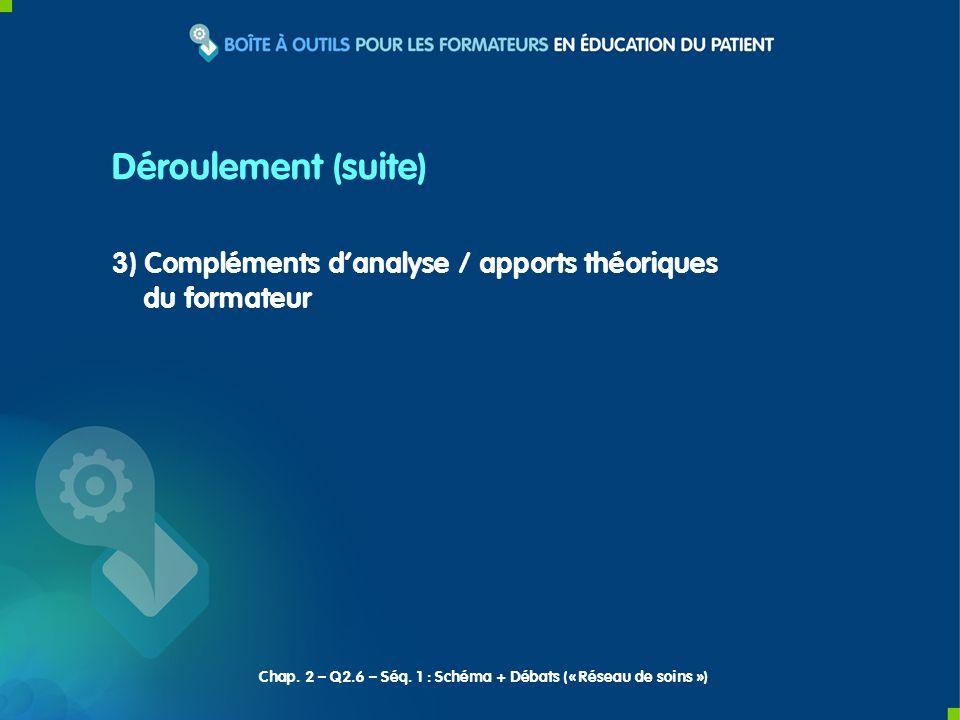 3) Compléments danalyse / apports théoriques du formateur Chap.