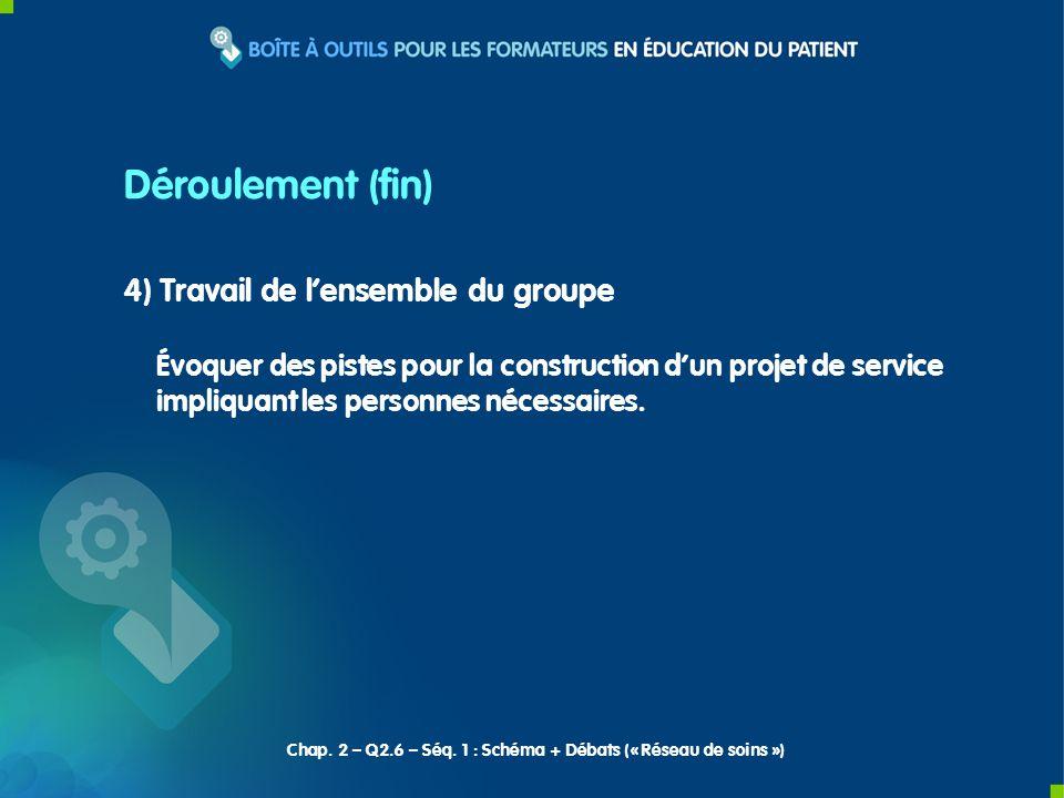 4) Travail de lensemble du groupe Évoquer des pistes pour la construction dun projet de service impliquant les personnes nécessaires.