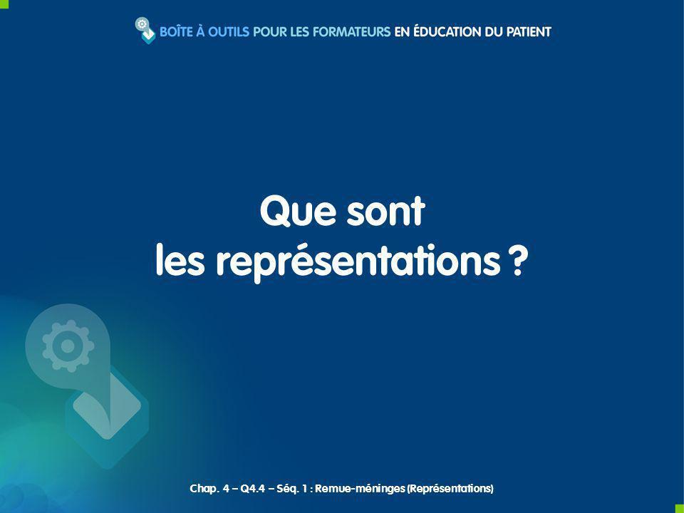 Que sont les représentations ? Chap. 4 – Q4.4 – Séq. 1 : Remue-méninges (Représentations)