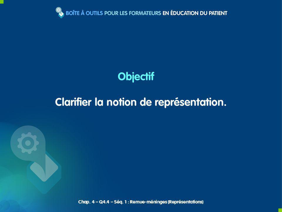 Clarifier la notion de représentation. Objectif Chap. 4 – Q4.4 – Séq. 1 : Remue-méninges (Représentations)