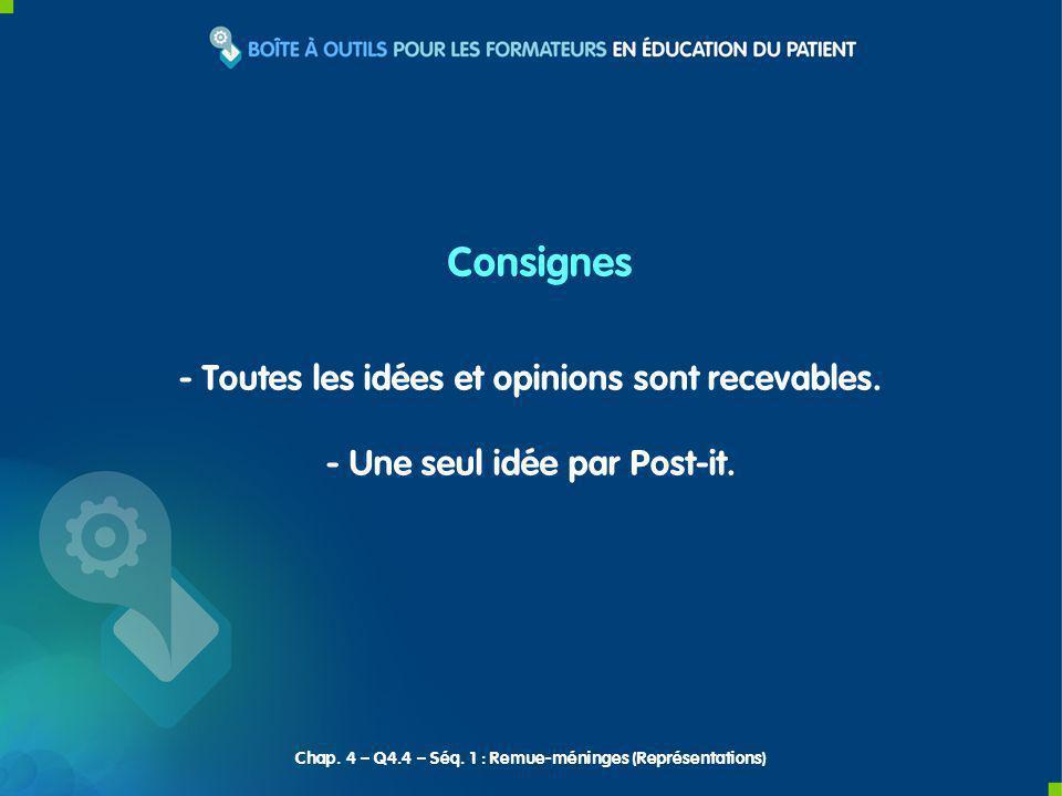 - Toutes les idées et opinions sont recevables. - Une seul idée par Post-it. Consignes Chap. 4 – Q4.4 – Séq. 1 : Remue-méninges (Représentations)