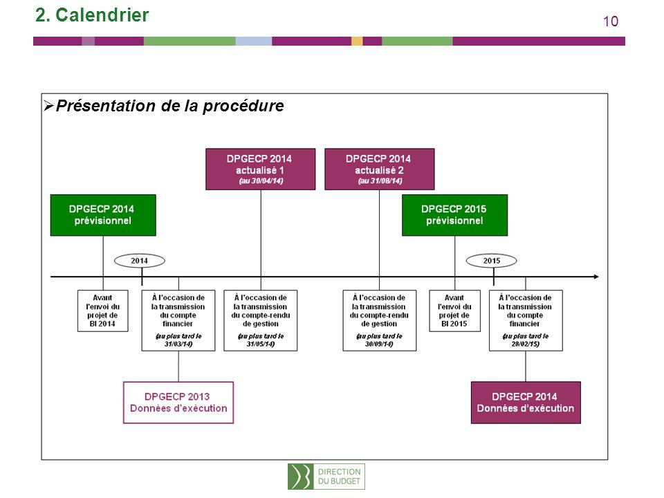 10 2. Calendrier Présentation de la procédure