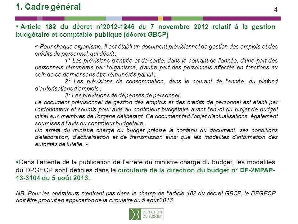 4 1. Cadre général Article 182 du décret n°2012-1246 du 7 novembre 2012 relatif à la gestion budgétaire et comptable publique (décret GBCP) Dans latte