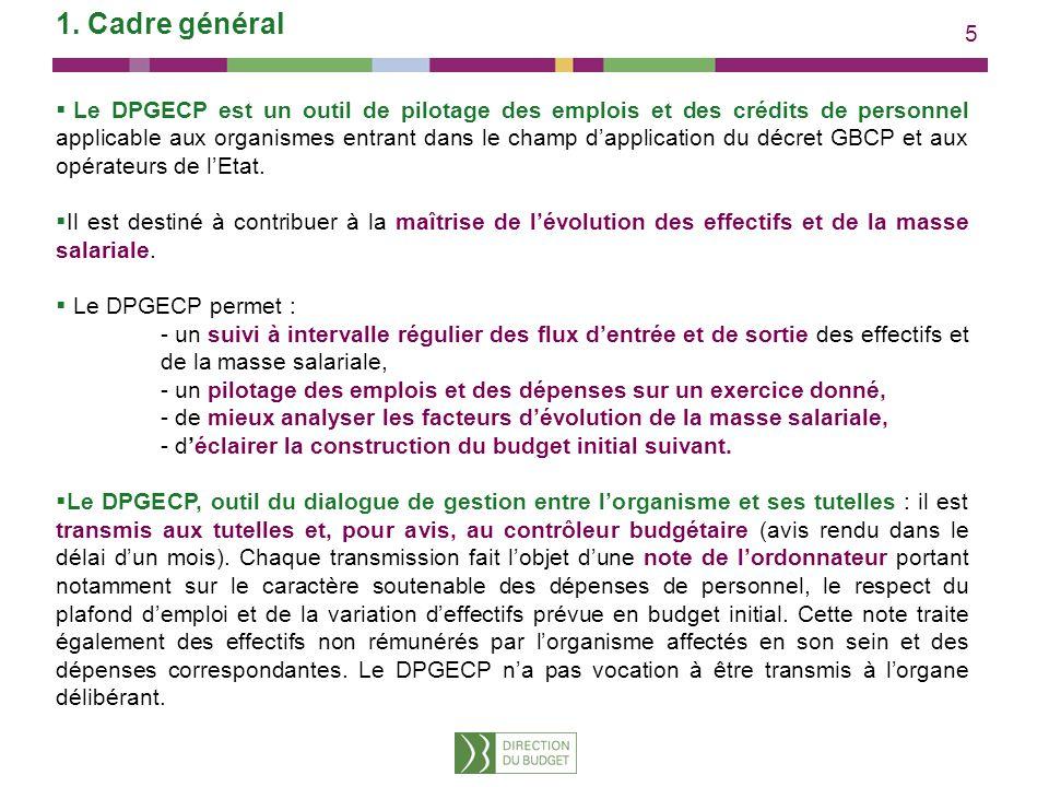 5 1. Cadre général Le DPGECP est un outil de pilotage des emplois et des crédits de personnel applicable aux organismes entrant dans le champ dapplica