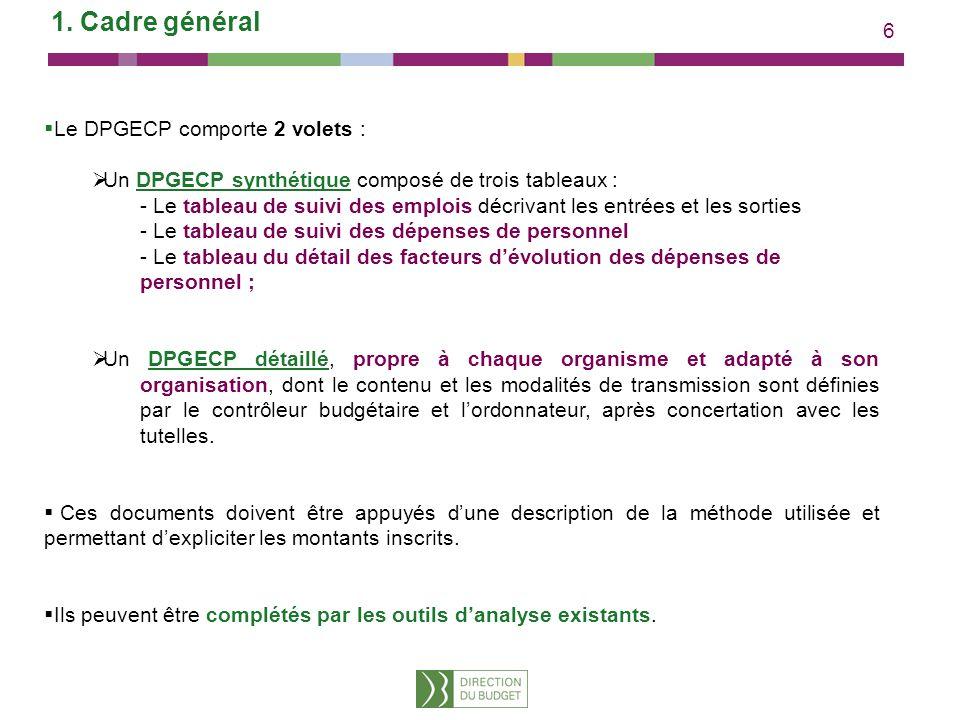 6 1. Cadre général Le DPGECP comporte 2 volets : Un DPGECP synthétique composé de trois tableaux : - Le tableau de suivi des emplois décrivant les ent