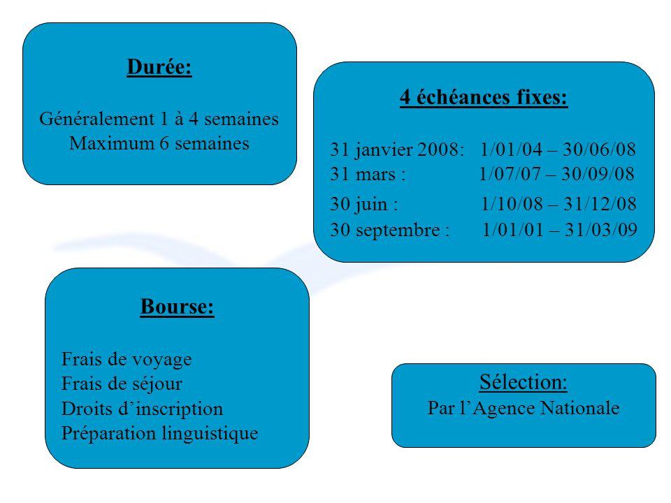 Bourse: Frais de voyage Frais de séjour Droits dinscription Préparation linguistique Sélection: Par lAgence Nationale Durée: Généralement 1 à 4 semaines Maximum 6 semaines 4 échéances fixes: 31 janvier 2008: 1/01/04 – 30/06/08 31 mars : 1/07/07 – 30/09/08 30 juin : 1/10/08 – 31/12/08 30 septembre : 1/01/01 – 31/03/09