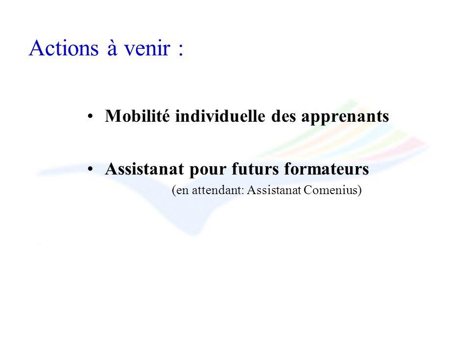 Actions à venir : Mobilité individuelle des apprenants Assistanat pour futurs formateurs (en attendant: Assistanat Comenius)
