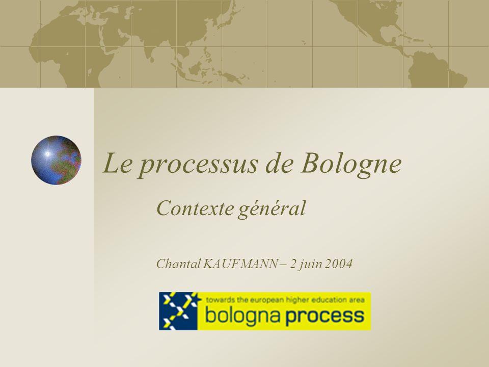 Le processus de Bologne Contexte général Chantal KAUFMANN – 2 juin 2004