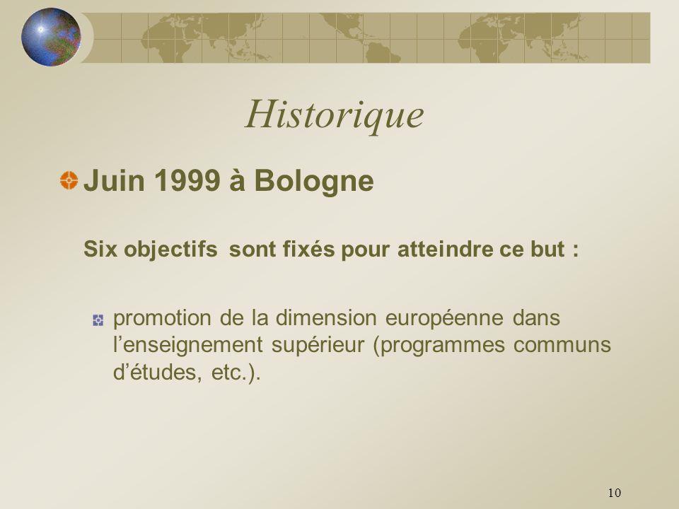 10 Historique Juin 1999 à Bologne Six objectifs sont fixés pour atteindre ce but : promotion de la dimension européenne dans lenseignement supérieur (