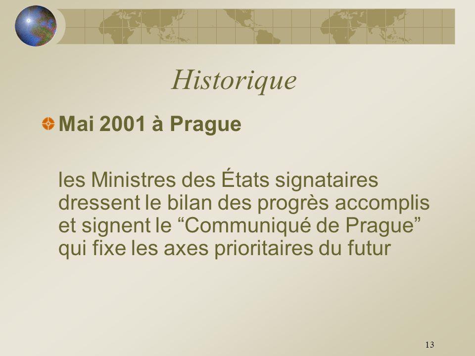 13 Historique Mai 2001 à Prague les Ministres des États signataires dressent le bilan des progrès accomplis et signent le Communiqué de Prague qui fix