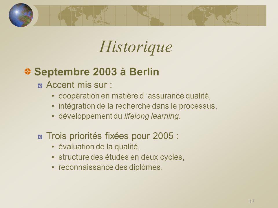 17 Historique Septembre 2003 à Berlin Accent mis sur : coopération en matière d assurance qualité, intégration de la recherche dans le processus, déve