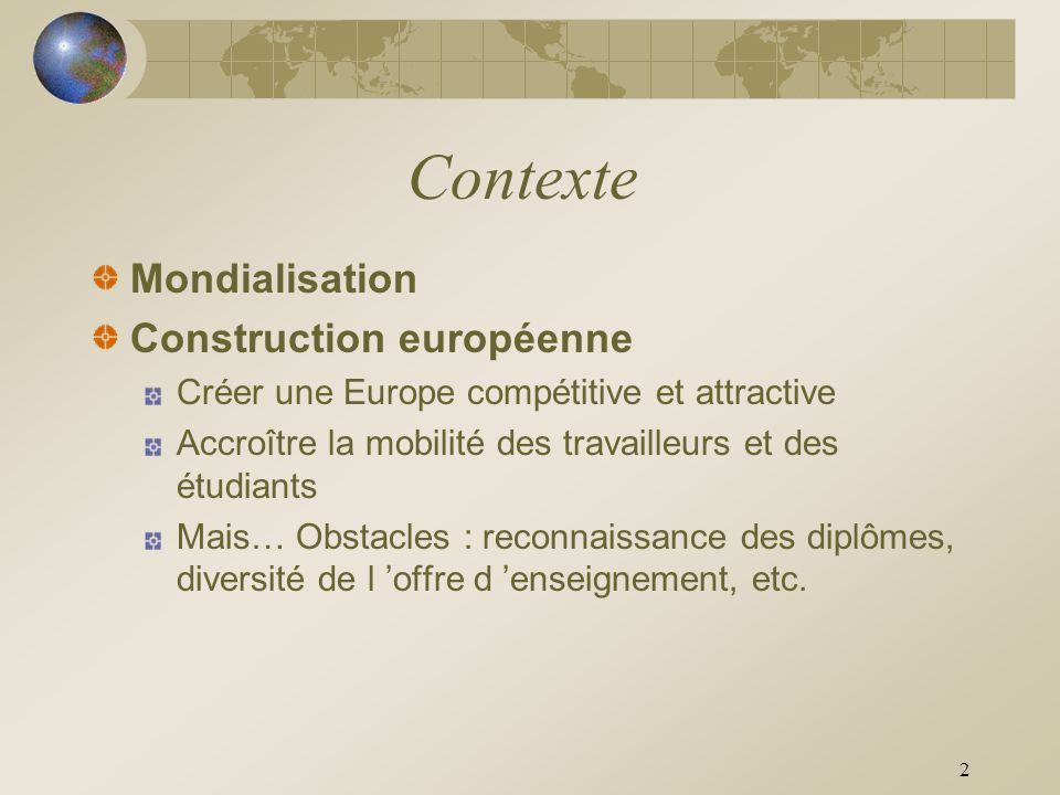 3 Contexte Actions de l Union européenne : directives visant la reconnaissance professionnelle des professions réglementées programmes Socrates / Erasmus … Souveraineté des États membres en matière d enseignement