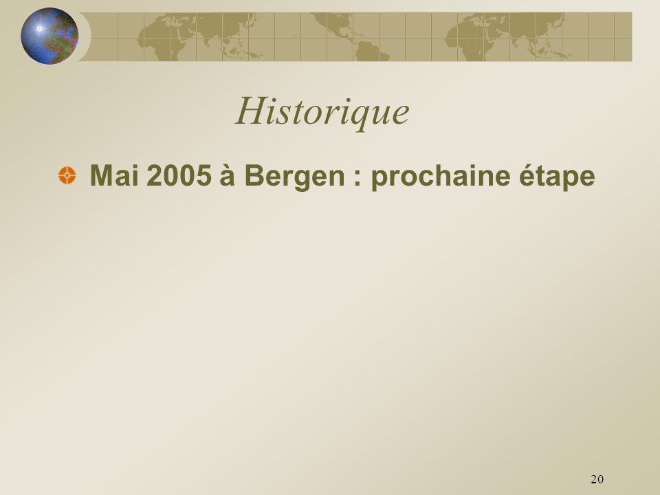 20 Historique Mai 2005 à Bergen : prochaine étape