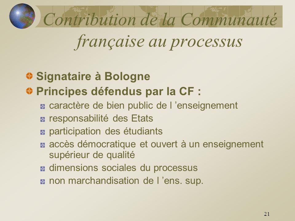 21 Contribution de la Communauté française au processus Signataire à Bologne Principes défendus par la CF : caractère de bien public de l enseignement