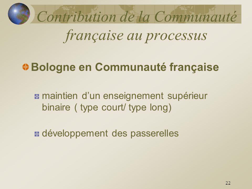 22 Contribution de la Communauté française au processus Bologne en Communauté française maintien dun enseignement supérieur binaire ( type court/ type