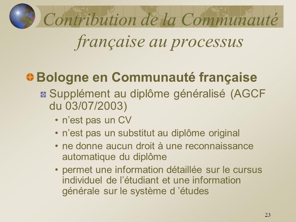 23 Contribution de la Communauté française au processus Bologne en Communauté française Supplément au diplôme généralisé (AGCF du 03/07/2003) nest pas