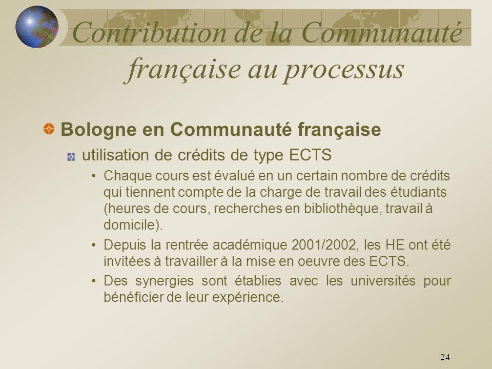 24 Contribution de la Communauté française au processus Bologne en Communauté française utilisation de crédits de type ECTS Chaque cours est évalué en