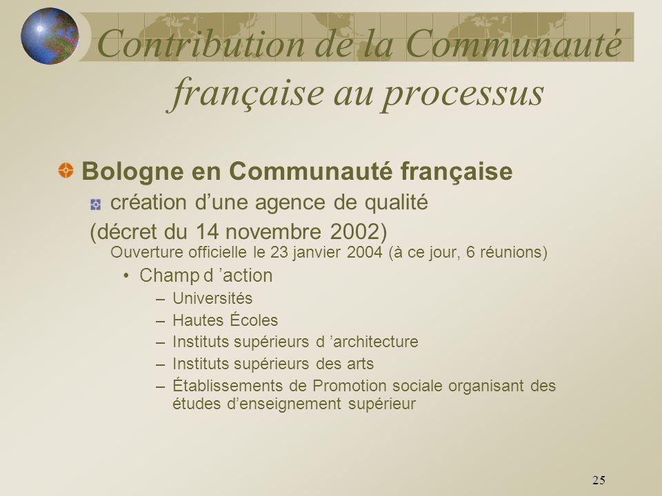 25 Contribution de la Communauté française au processus Bologne en Communauté française création dune agence de qualité (décret du 14 novembre 2002) O