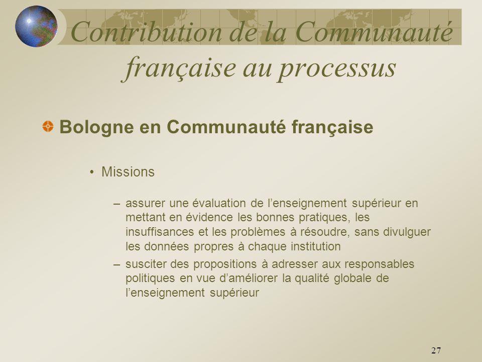 27 Contribution de la Communauté française au processus Bologne en Communauté française Missions –assurer une évaluation de lenseignement supérieur en