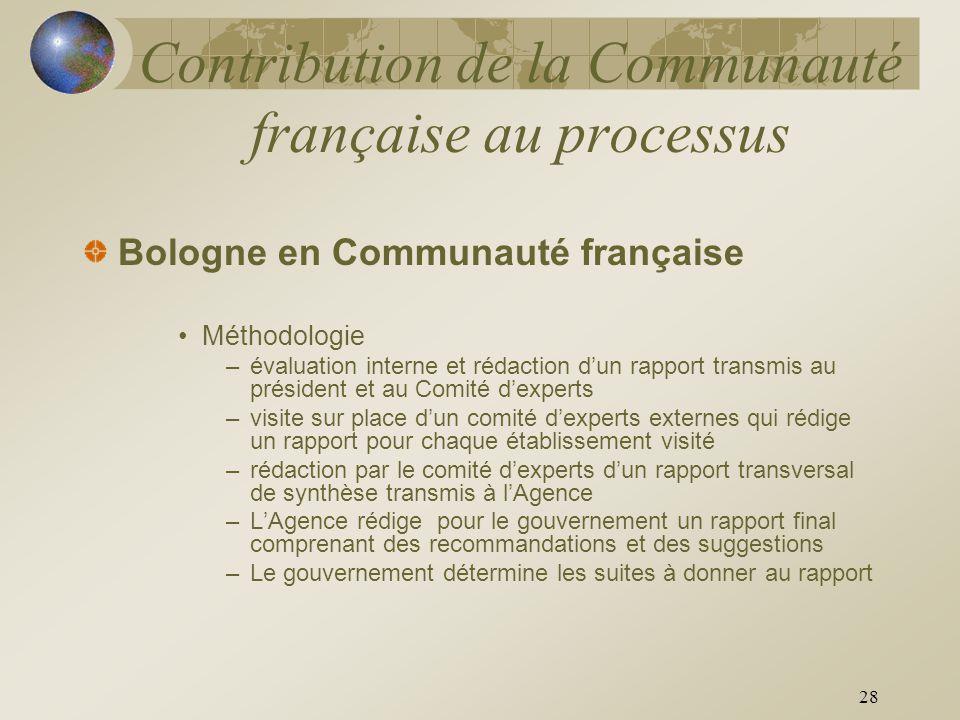 28 Contribution de la Communauté française au processus Bologne en Communauté française Méthodologie –évaluation interne et rédaction dun rapport tran