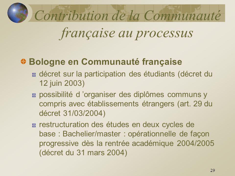 29 Contribution de la Communauté française au processus Bologne en Communauté française décret sur la participation des étudiants (décret du 12 juin 2