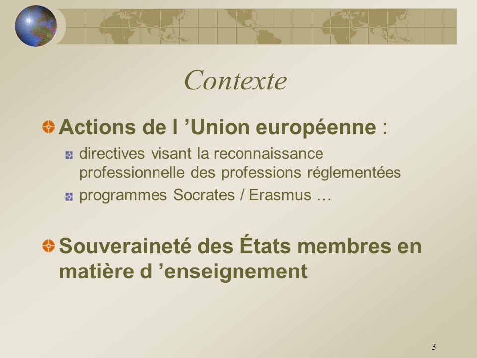 3 Contexte Actions de l Union européenne : directives visant la reconnaissance professionnelle des professions réglementées programmes Socrates / Eras
