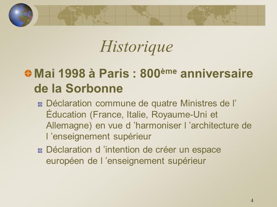 5 Historique Mai 1998 à Paris : 800 ème anniversaire de la Sorbonne Objectifs : améliorer la reconnaissance internationale des diplômes, accroître le potentiel attractif de lenseignement supérieur européen, améliorer la lisibilité des systèmes denseignement faciliter la mobilité et lemployabilité des étudiants.