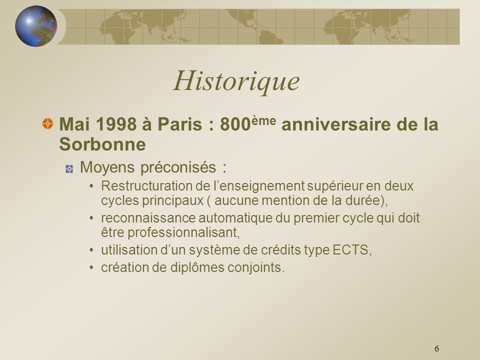 6 Historique Mai 1998 à Paris : 800 ème anniversaire de la Sorbonne Moyens préconisés : Restructuration de lenseignement supérieur en deux cycles prin