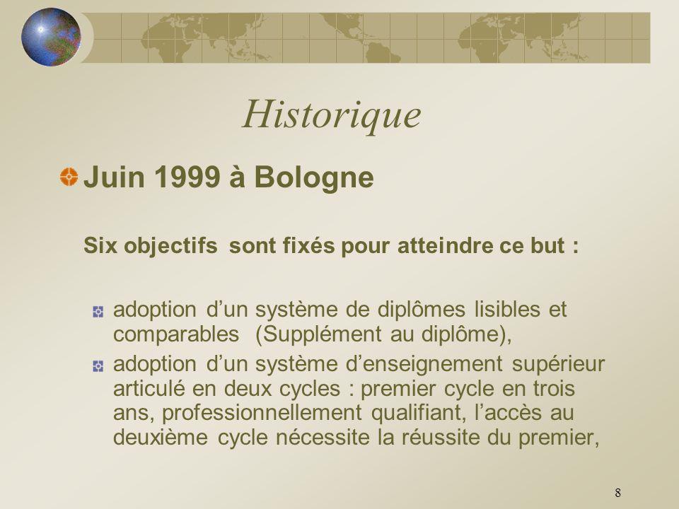 9 Historique Juin 1999 à Bologne Six objectifs sont fixés pour atteindre ce but : mise en place dun système de crédits type ECTS, promotion de la mobilité des étudiants, des enseignants, des chercheurs, promotion de la coopération européenne en matière dévaluation de la qualité (élaboration de critères et de méthodologies comparables),