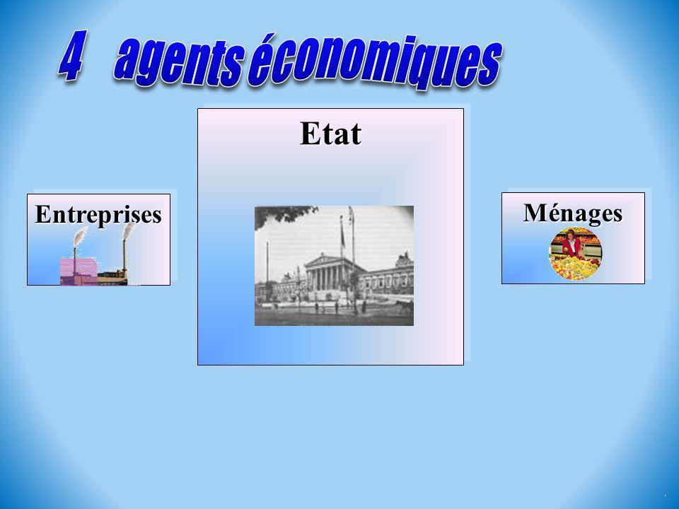 MénagesMénages EntreprisesEntreprises EtatEtat
