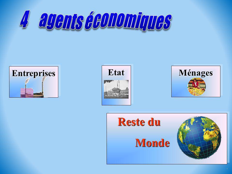 MénagesMénages EntreprisesEntreprises EtatEtat Reste du Reste du Monde Monde Reste du Reste du Monde Monde