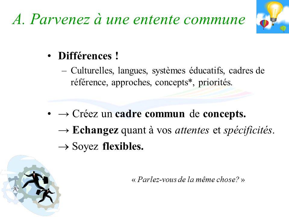 A. Parvenez à une entente commune Différences .