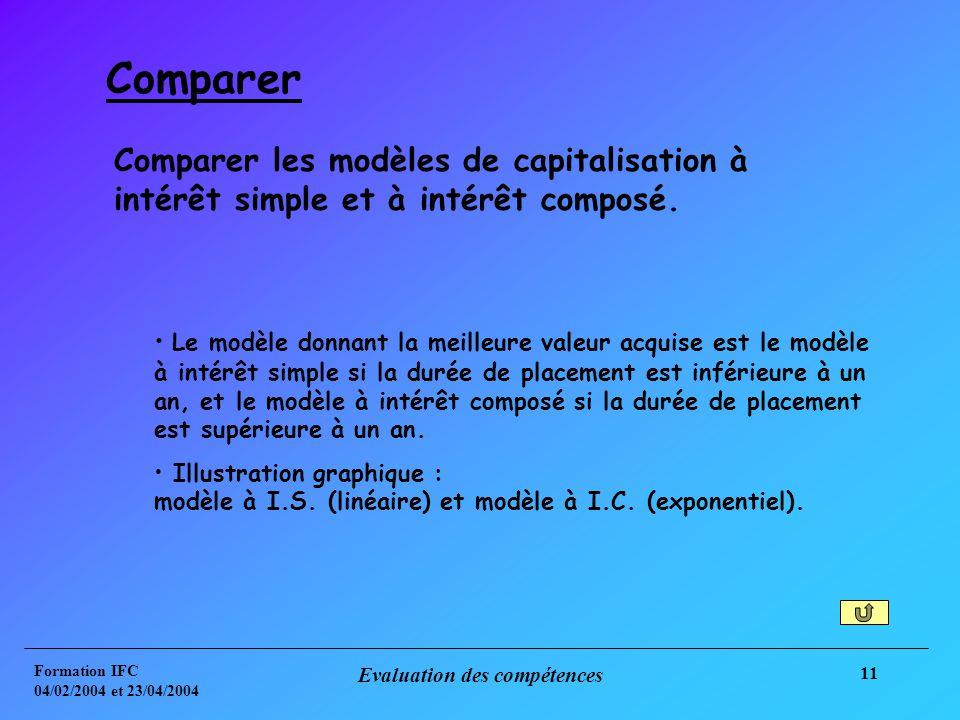 Formation IFC 04/02/2004 et 23/04/2004 Evaluation des compétences 11 Comparer Comparer les modèles de capitalisation à intérêt simple et à intérêt composé.