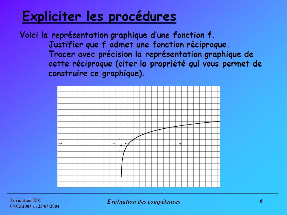 Formation IFC 04/02/2004 et 23/04/2004 Evaluation des compétences 6 Voici la représentation graphique dune fonction f.