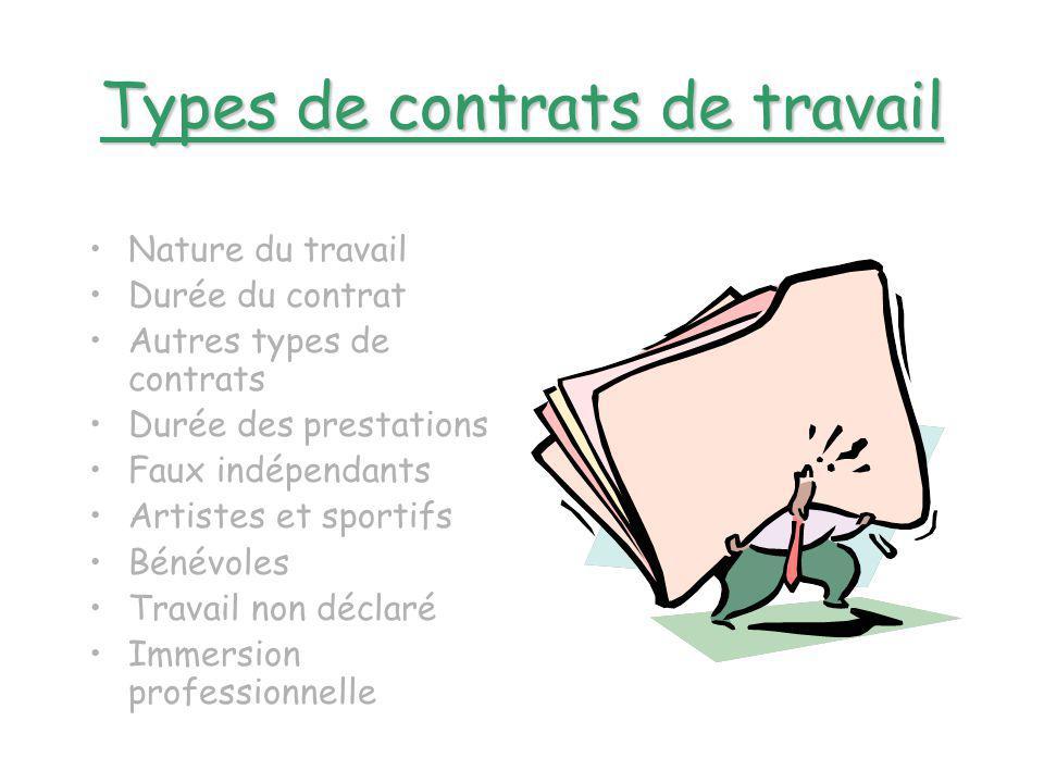 Fin du contrat de travail Le contrat de travail à durée déterminée expire normalement à la date de fin du contrat.