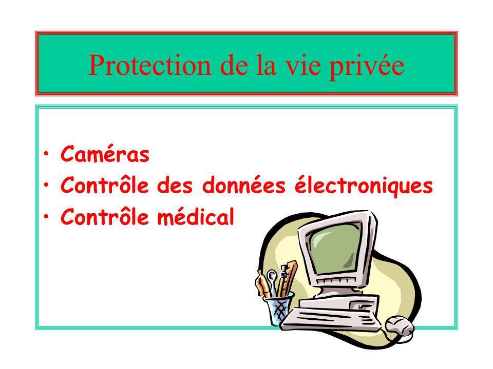 Protection de la vie privée Caméras Contrôle des données électroniques Contrôle médical