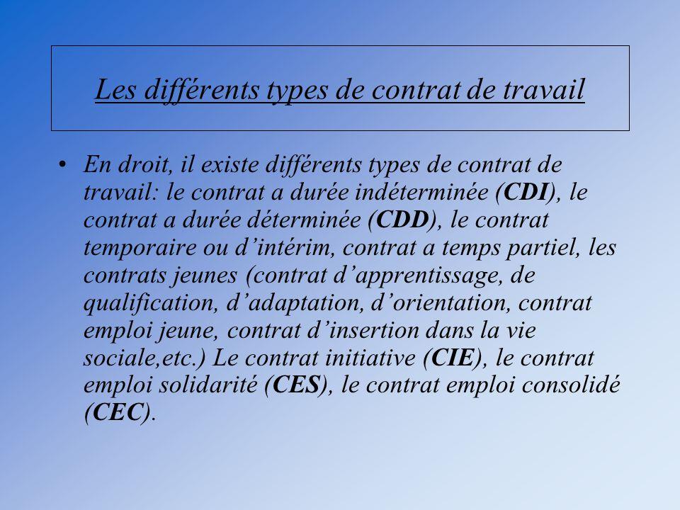 Contrat de travail en Belgique Le contrat de travail en Belgique est un type de contrat privé, qui crée le lien de subordination juridique entre emplo