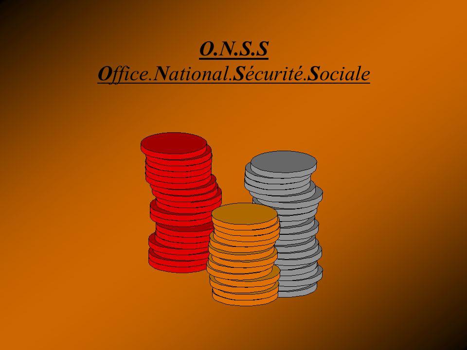 En résumé Le but de la sécurité sociale est donc de permettre aux individus de se prémunir contre certains aléas de la vie et de promouvoir le bien-êt