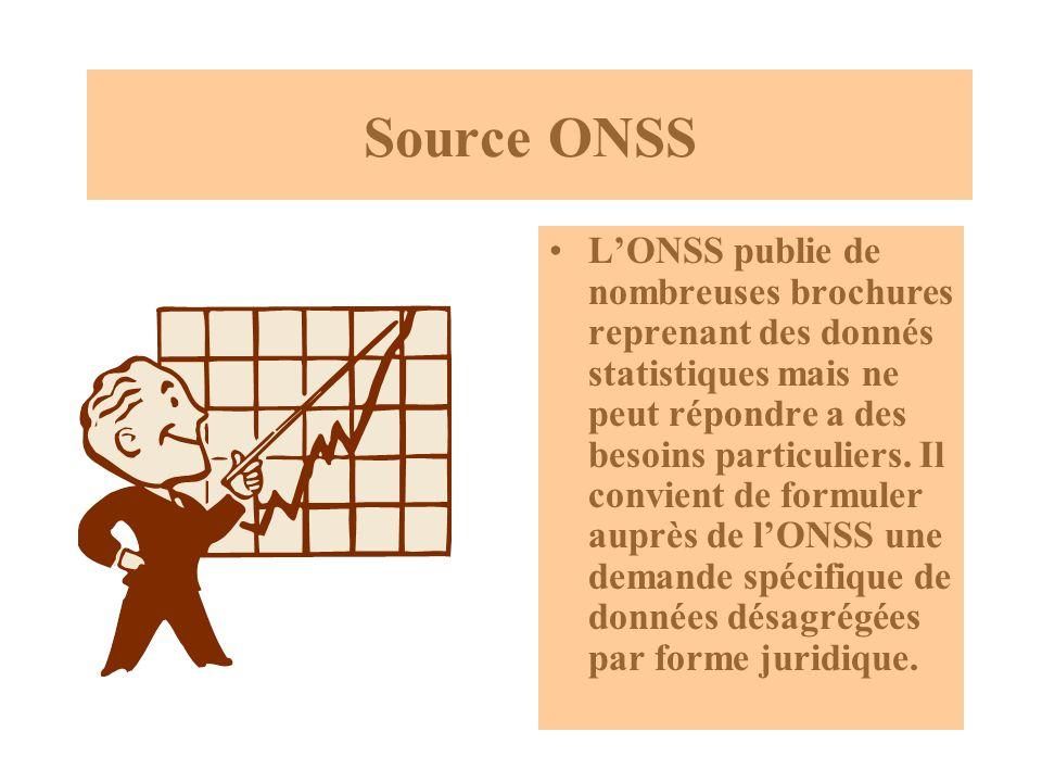 Source ONSS LONSS publie de nombreuses brochures reprenant des donnés statistiques mais ne peut répondre a des besoins particuliers.