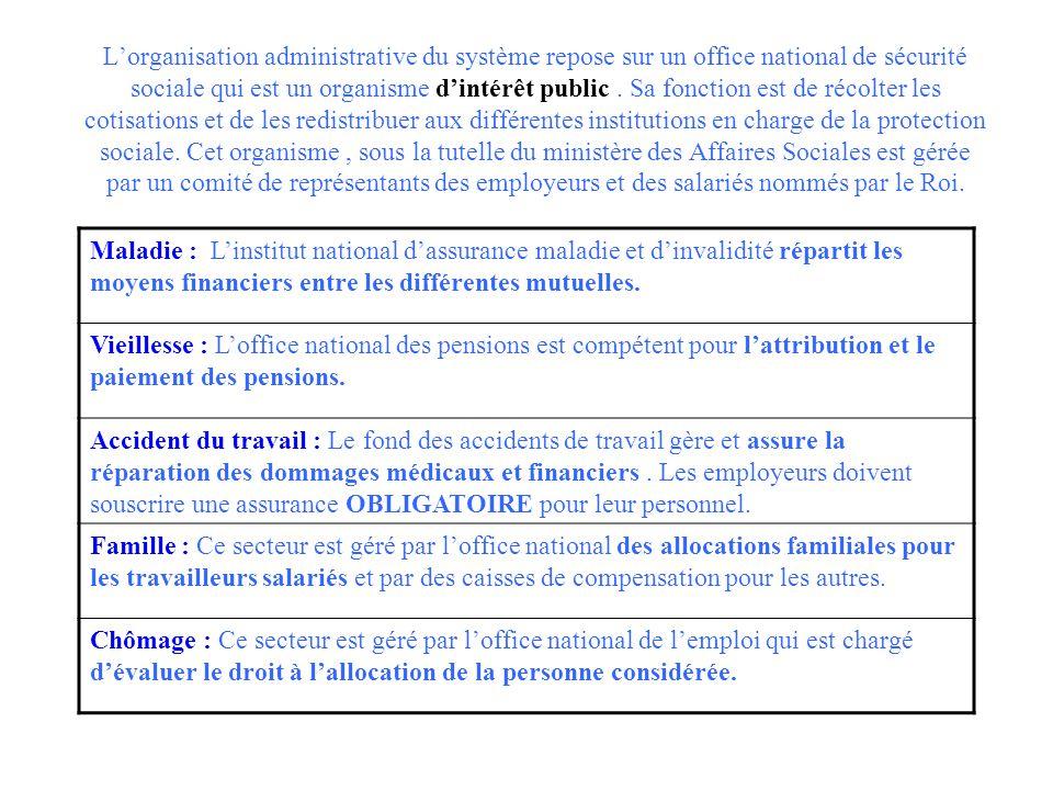 Lorganisation administrative du système repose sur un office national de sécurité sociale qui est un organisme dintérêt public.