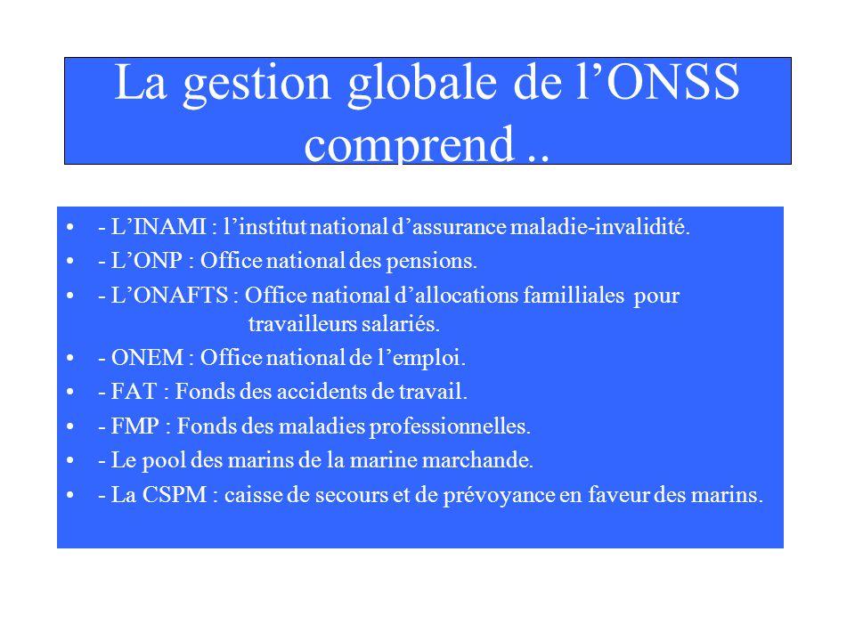 La gestion globale de lONSS comprend..- LINAMI : linstitut national dassurance maladie-invalidité.