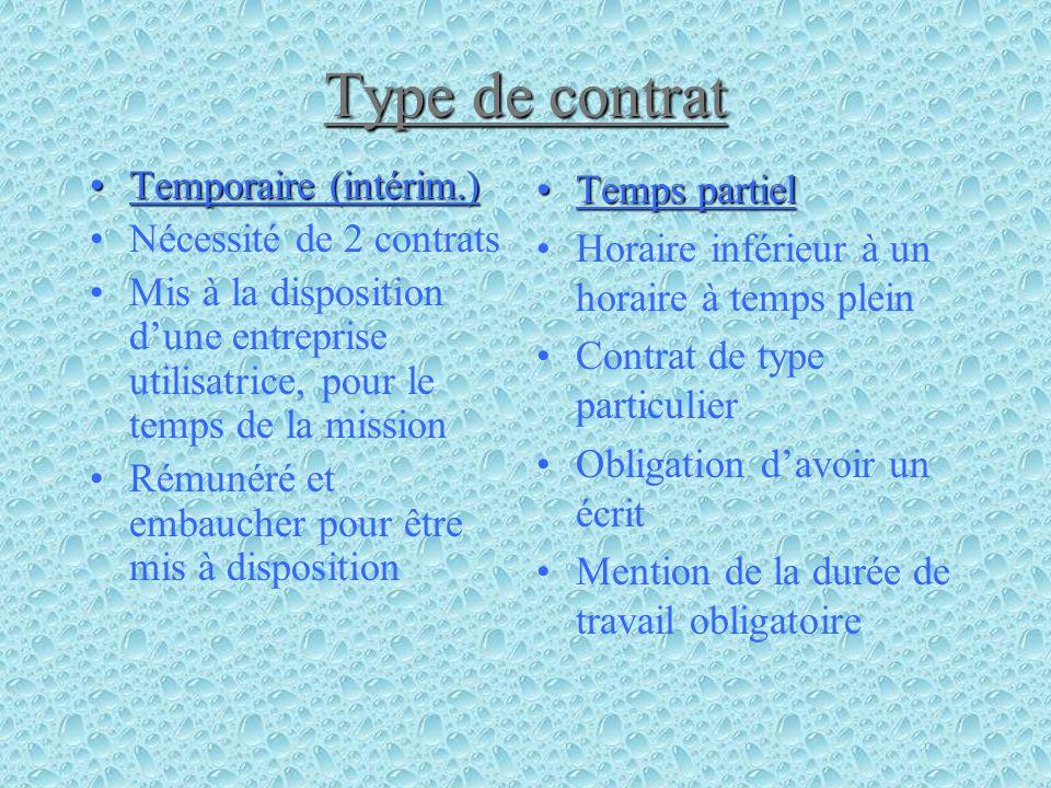 Type de contrat Temporaire (intérim.)Temporaire (intérim.) Nécessité de 2 contrats Mis à la disposition dune entreprise utilisatrice, pour le temps de