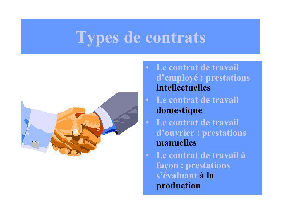 Les contrats de travail Le contrat de travail en Belgique est un type de contrat de droit privé qui crée le lien de subordination entre lemployeur et