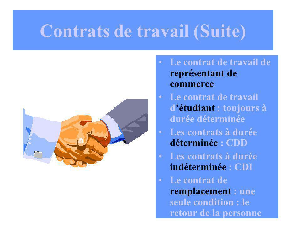 Types de contrats Le contrat de travail demployé : prestations intellectuelles Le contrat de travail domestique Le contrat de travail douvrier : prest